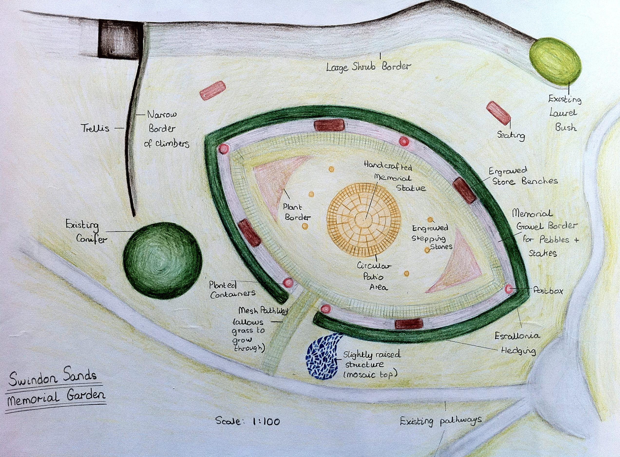 Memorial Garden Plan